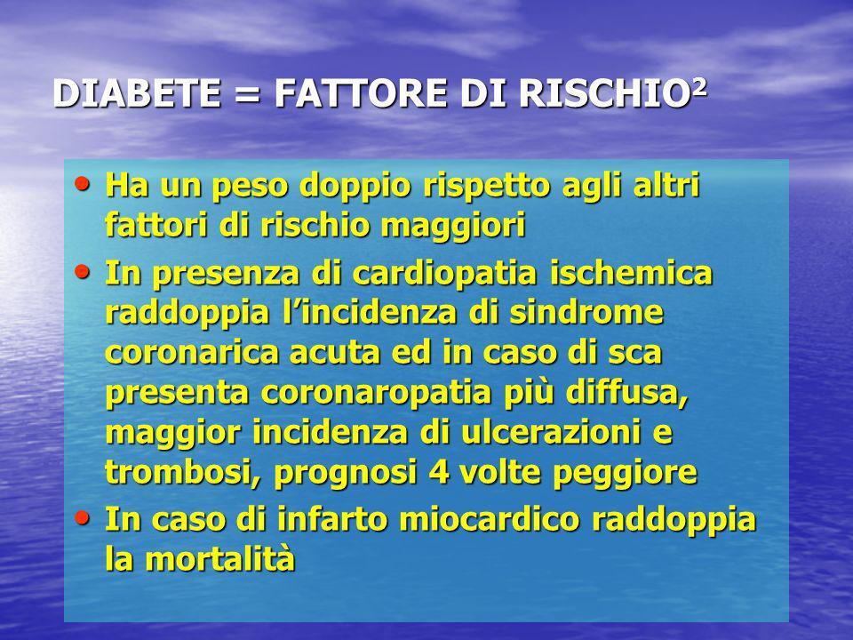 DIABETE = FATTORE DI RISCHIO 2 Ha un peso doppio rispetto agli altri fattori di rischio maggiori Ha un peso doppio rispetto agli altri fattori di risc