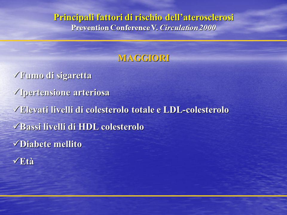 Principali fattori di rischio dellaterosclerosi Prevention Conference V.
