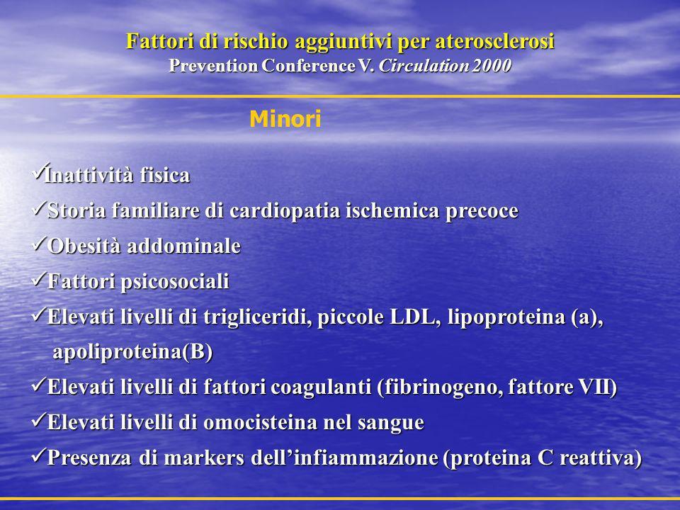 Fattori di rischio aggiuntivi per aterosclerosi Prevention Conference V. Circulation 2000 Inattività fisica Inattività fisica Storia familiare di card