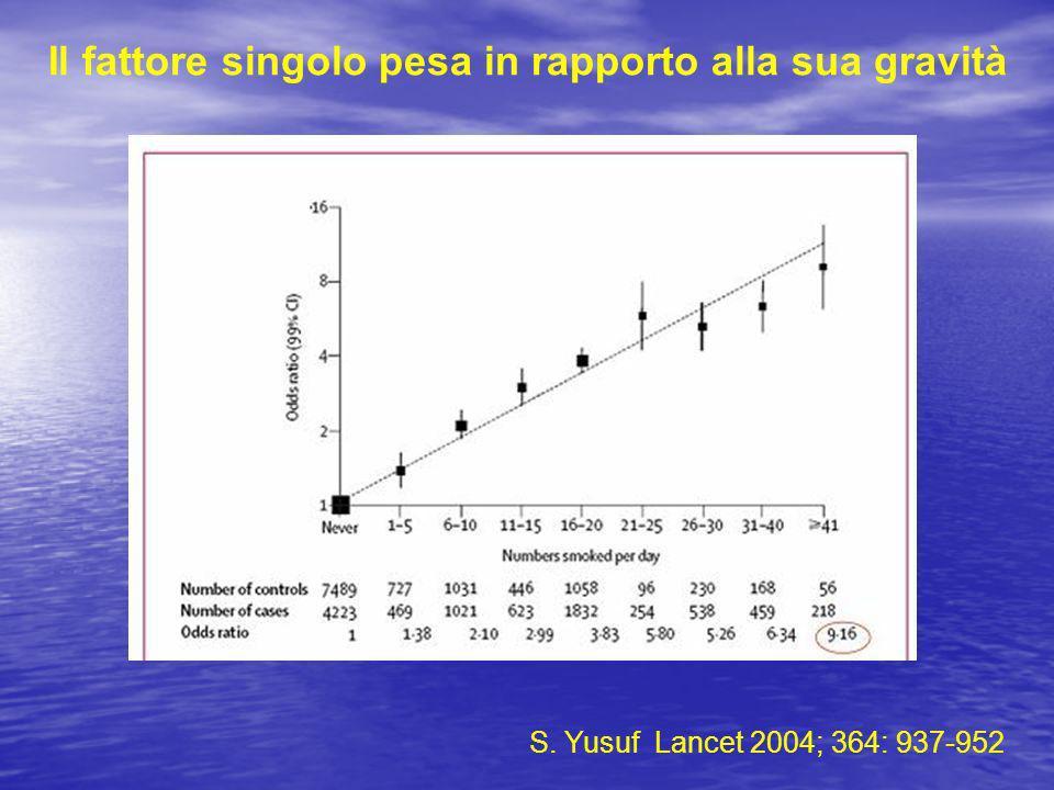 S. Yusuf Lancet 2004; 364: 937-952 Il fattore singolo pesa in rapporto alla sua gravità
