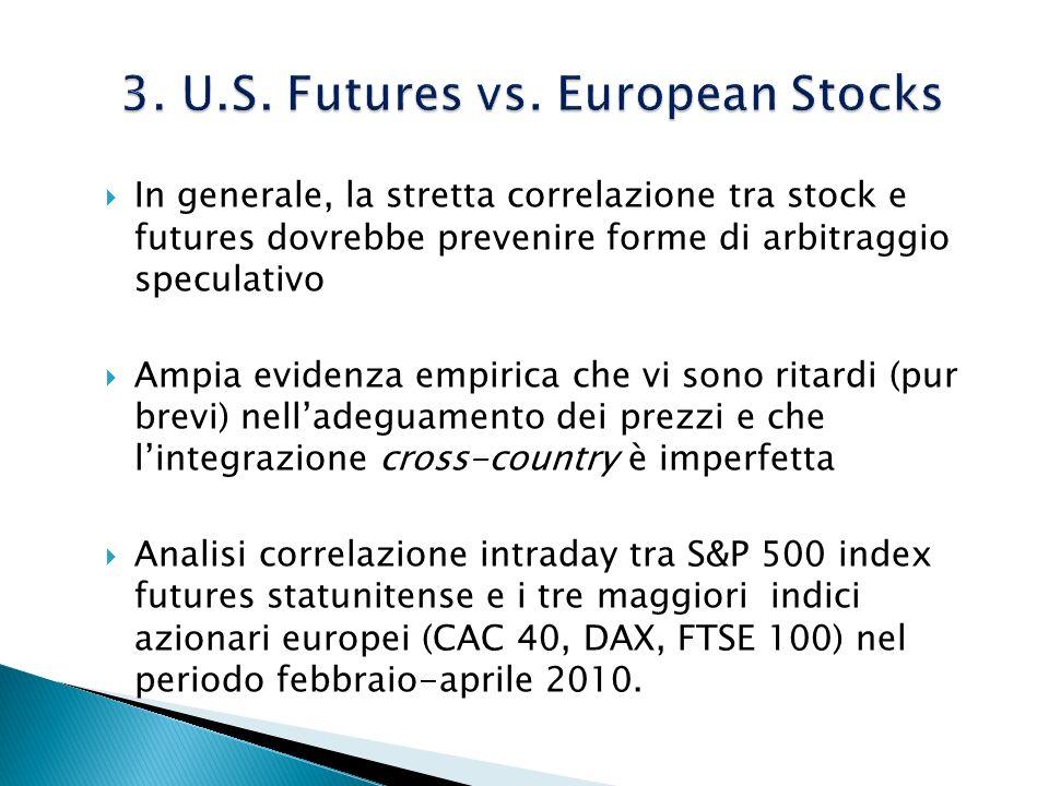 In generale, la stretta correlazione tra stock e futures dovrebbe prevenire forme di arbitraggio speculativo Ampia evidenza empirica che vi sono ritar
