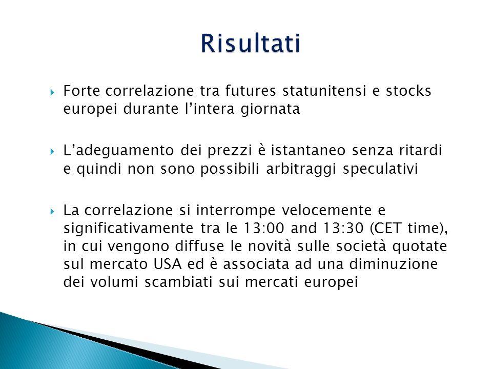 Forte correlazione tra futures statunitensi e stocks europei durante lintera giornata Ladeguamento dei prezzi è istantaneo senza ritardi e quindi non