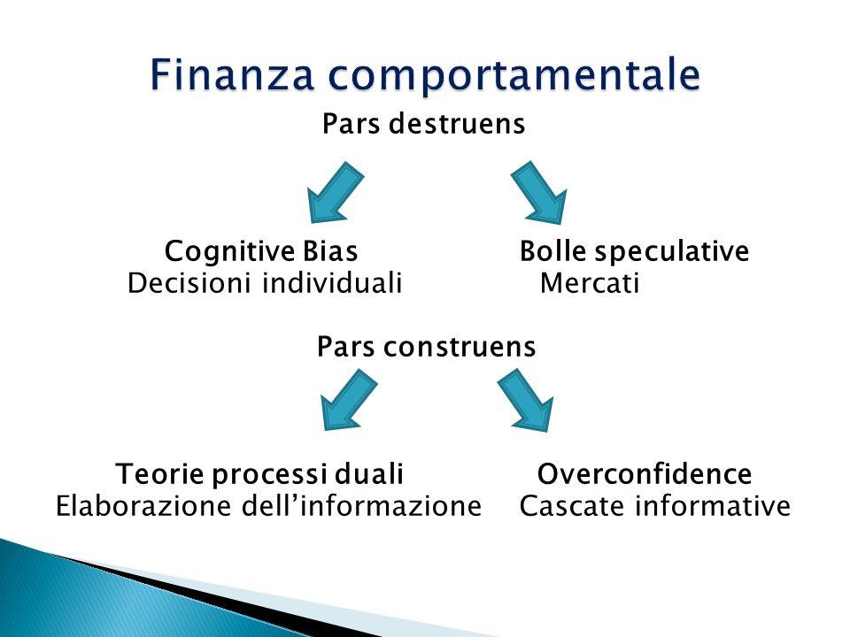 Pars destruens Cognitive Bias Bolle speculative Decisioni individuali Mercati Pars construens Teorie processi duali Overconfidence Elaborazione dellin