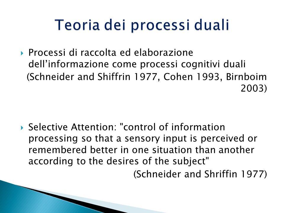 Processi di raccolta ed elaborazione dellinformazione come processi cognitivi duali (Schneider and Shiffrin 1977, Cohen 1993, Birnboim 2003) Selective