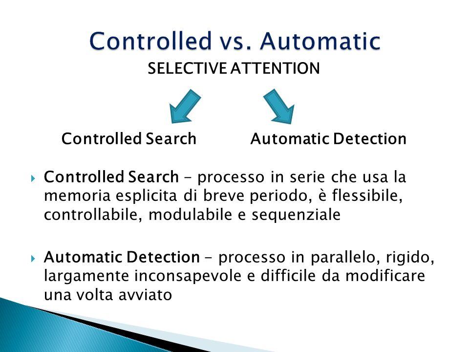 SELECTIVE ATTENTION Controlled Search Automatic Detection Controlled Search - processo in serie che usa la memoria esplicita di breve periodo, è fless