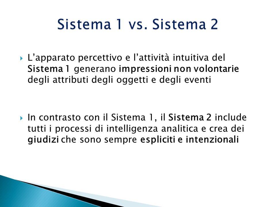 Lapparato percettivo e lattività intuitiva del Sistema 1 generano impressioni non volontarie degli attributi degli oggetti e degli eventi In contrasto