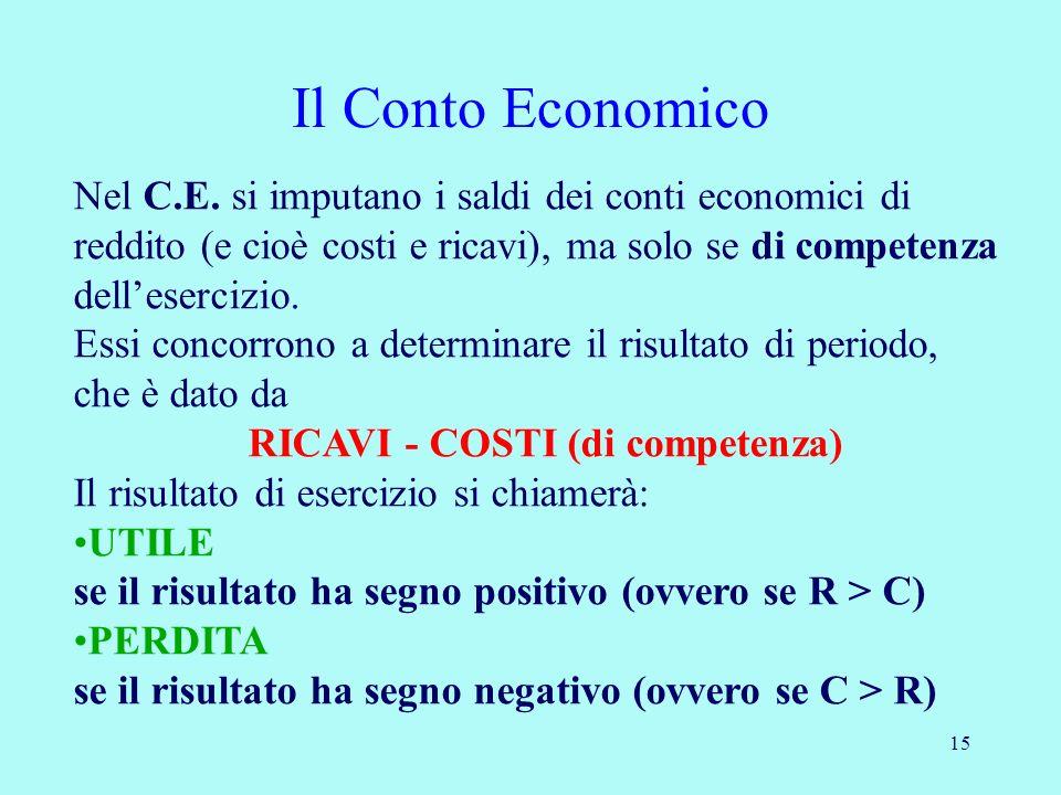 15 Il Conto Economico Nel C.E. si imputano i saldi dei conti economici di reddito (e cioè costi e ricavi), ma solo se di competenza dellesercizio. Ess