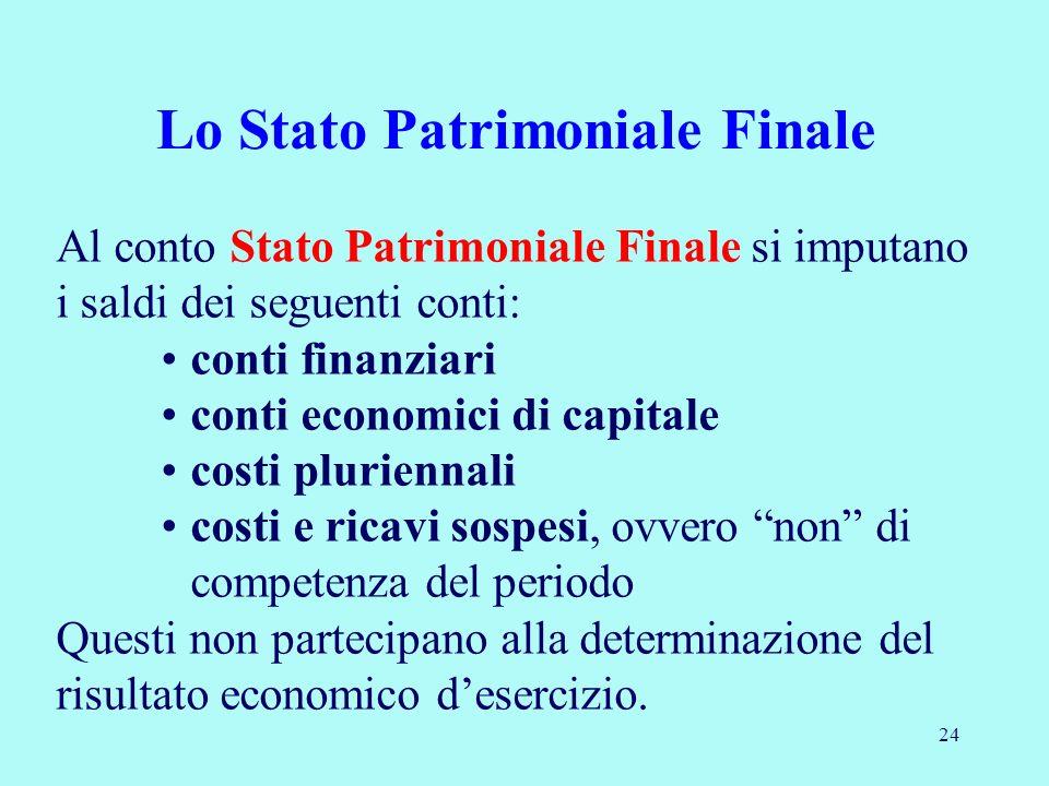 24 Lo Stato Patrimoniale Finale Al conto Stato Patrimoniale Finale si imputano i saldi dei seguenti conti: conti finanziari conti economici di capital