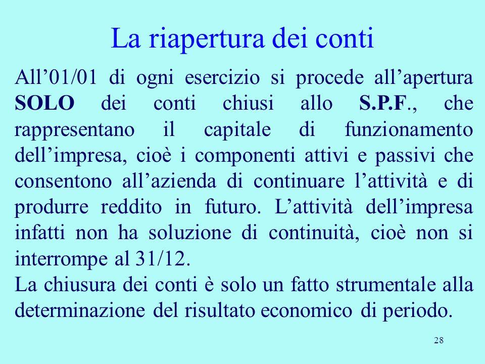 28 La riapertura dei conti All01/01 di ogni esercizio si procede allapertura SOLO dei conti chiusi allo S.P.F., che rappresentano il capitale di funzi
