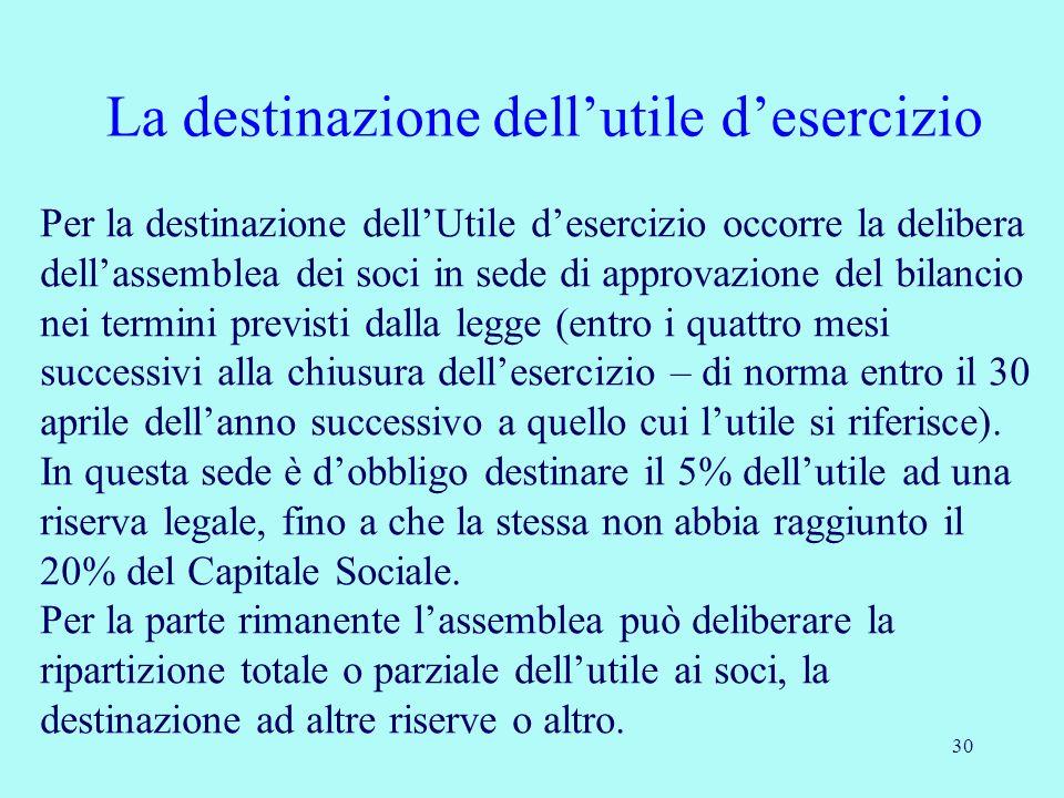 30 La destinazione dellutile desercizio Per la destinazione dellUtile desercizio occorre la delibera dellassemblea dei soci in sede di approvazione de