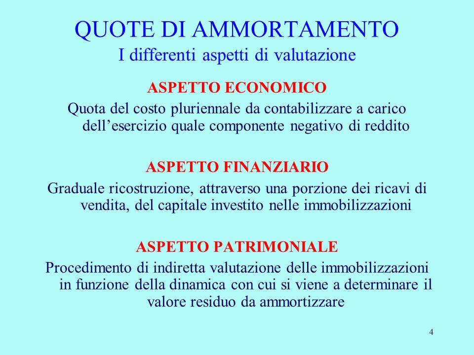 15 Il Conto Economico Nel C.E.