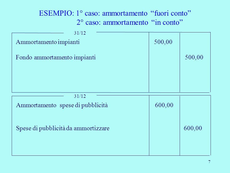 7 ESEMPIO: 1° caso: ammortamento fuori conto 2° caso: ammortamento in conto 31/12 Ammortamento impianti 500,00 Fondo ammortamento impianti 500,00 31/1