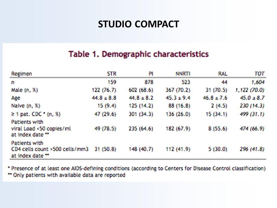 STUDIO COMPACT
