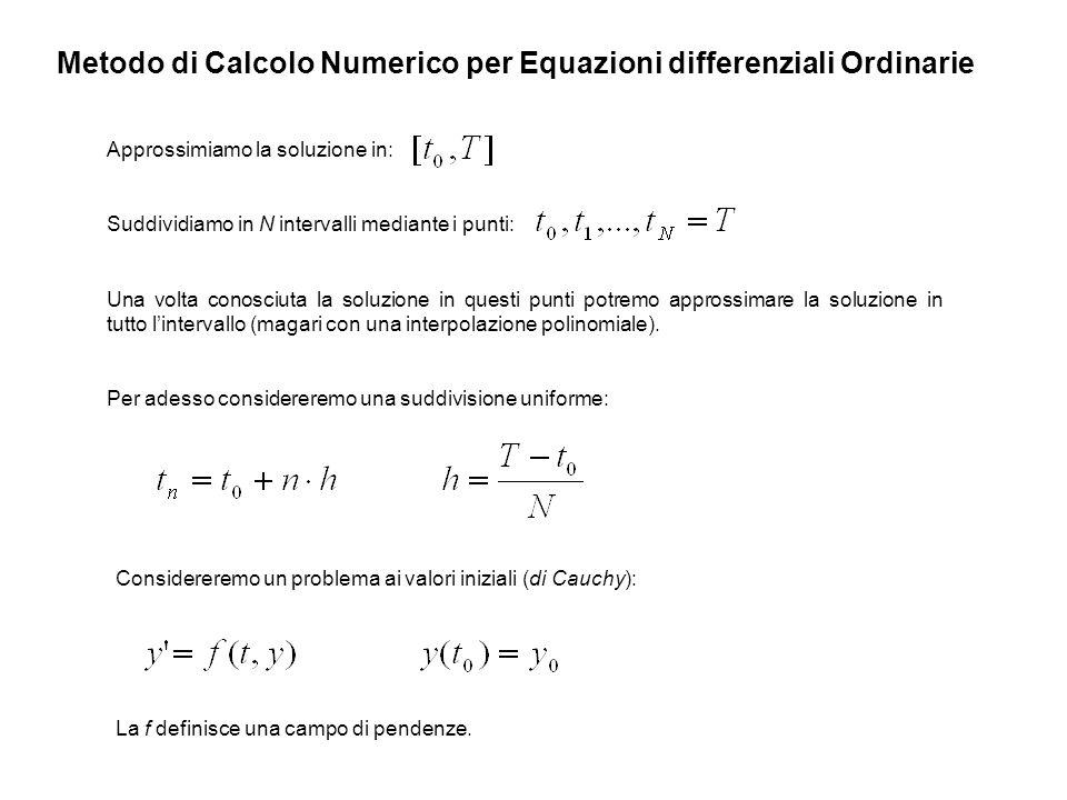 Metodo di Calcolo Numerico per Equazioni differenziali Ordinarie Approssimiamo la soluzione in: Suddividiamo in N intervalli mediante i punti: Una vol