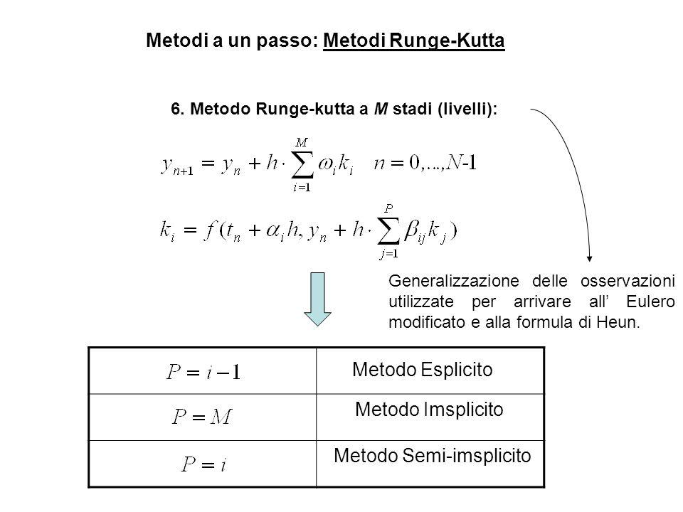 Metodi a un passo: Metodi Runge-Kutta 6. Metodo Runge-kutta a M stadi (livelli): Metodo Esplicito Metodo Imsplicito Metodo Semi-imsplicito Generalizza