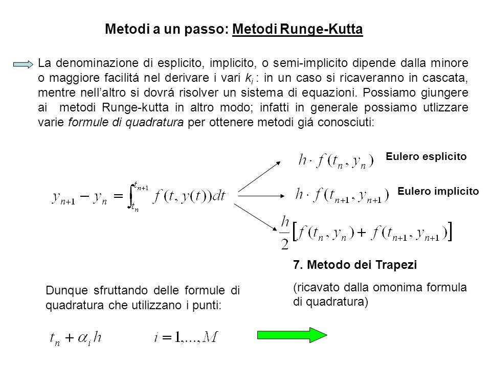 Metodi a un passo: Metodi Runge-Kutta La denominazione di esplicito, implicito, o semi-implicito dipende dalla minore o maggiore facilitá nel derivare