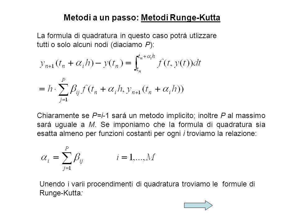 Metodi a un passo: Metodi Runge-Kutta La formula di quadratura in questo caso potrá utlizzare tutti o solo alcuni nodi (diaciamo P): Chiaramente se P=