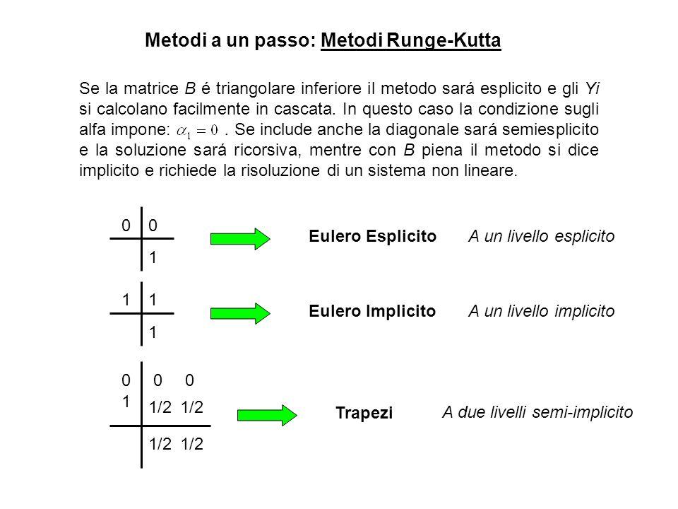 Se la matrice B é triangolare inferiore il metodo sará esplicito e gli Yi si calcolano facilmente in cascata. In questo caso la condizione sugli alfa