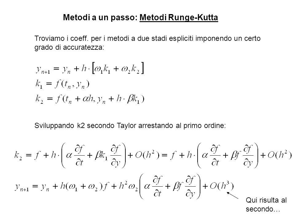Metodi a un passo: Metodi Runge-Kutta Troviamo i coeff. per i metodi a due stadi espliciti imponendo un certo grado di accuratezza: Sviluppando k2 sec