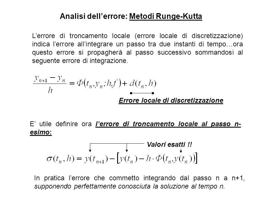 Analisi dellerrore: Metodi Runge-Kutta Lerrore di troncamento locale (errore locale di discretizzazione) indica lerrore allintegrare un passo tra due