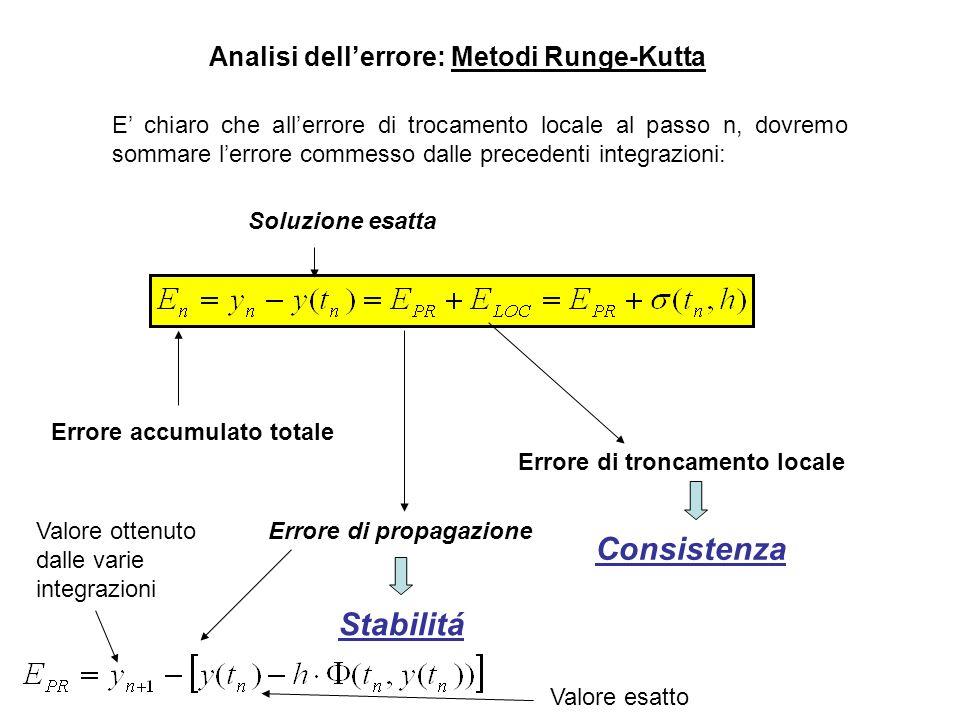 Analisi dellerrore: Metodi Runge-Kutta E chiaro che allerrore di trocamento locale al passo n, dovremo sommare lerrore commesso dalle precedenti integ
