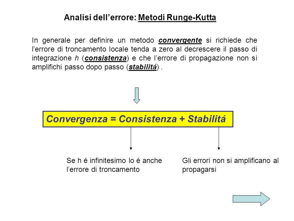Analisi dellerrore: Metodi Runge-Kutta In generale per definire un metodo convergente si richiede che lerrore di troncamento locale tenda a zero al de