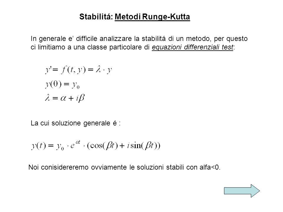 Stabilitá: Metodi Runge-Kutta In generale e difficile analizzare la stabilitá di un metodo, per questo ci limitiamo a una classe particolare di equazi