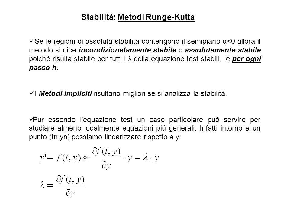 Stabilitá: Metodi Runge-Kutta Se le regioni di assoluta stabilitá contengono il semipiano α<0 allora il metodo si dice incondizionatamente stabile o a
