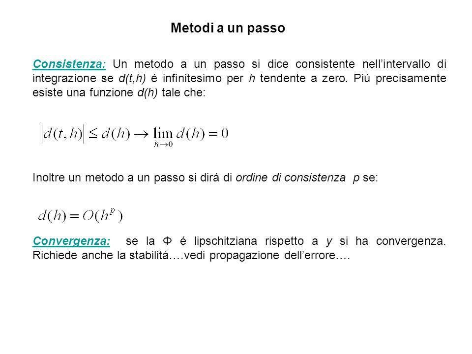 Metodi a un passo: Metodi Runge-Kutta Queste formule possono essere rappresentate in forma sintentica con una tabella di coefficienti (consideriamo il caso piú generale P=M): …………… ……… Vettore W dei Pesi Matrice dei coefficienti B Vettore delle ascisse