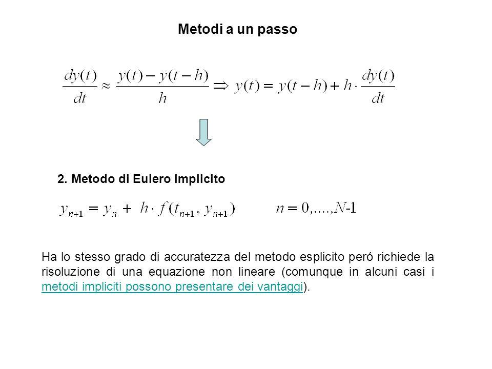 Metodi a un passo 2. Metodo di Eulero Implicito Ha lo stesso grado di accuratezza del metodo esplicito peró richiede la risoluzione di una equazione n
