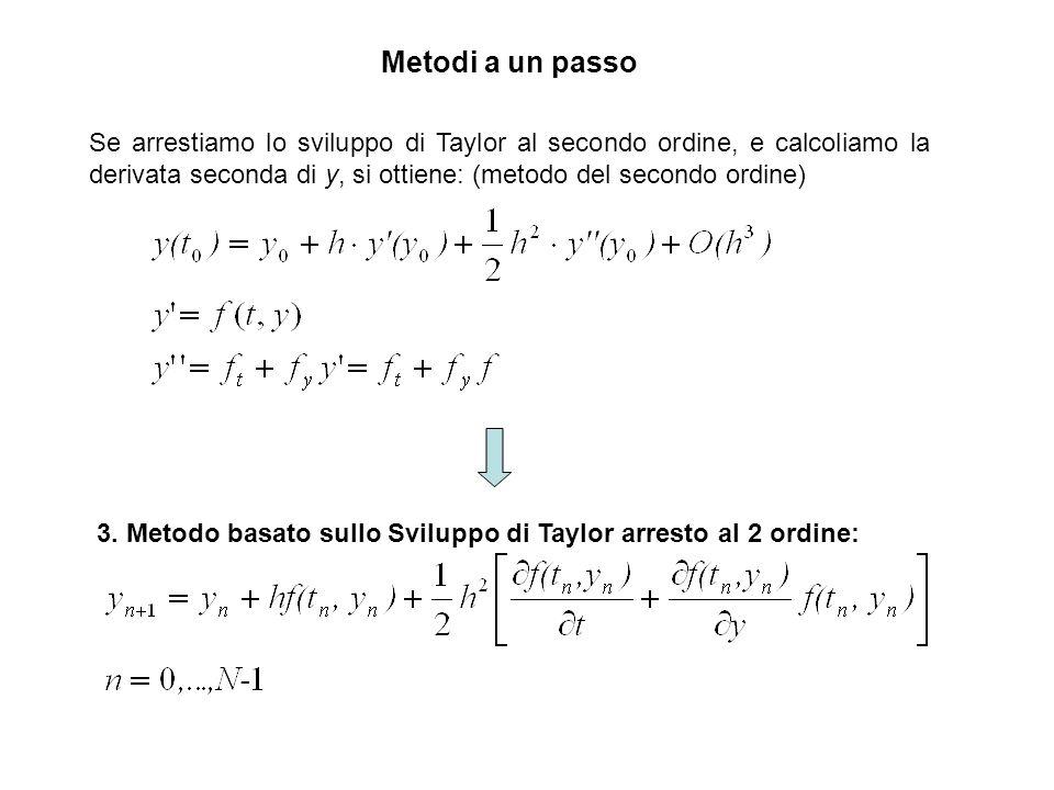 Metodi a un passo Se arrestiamo lo sviluppo di Taylor al secondo ordine, e calcoliamo la derivata seconda di y, si ottiene: (metodo del secondo ordine