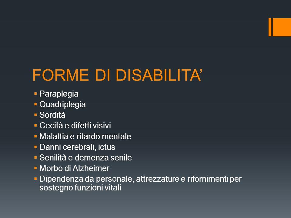 FORME DI DISABILITA Paraplegia Quadriplegia Sordità Cecità e difetti visivi Malattia e ritardo mentale Danni cerebrali, ictus Senilità e demenza senil