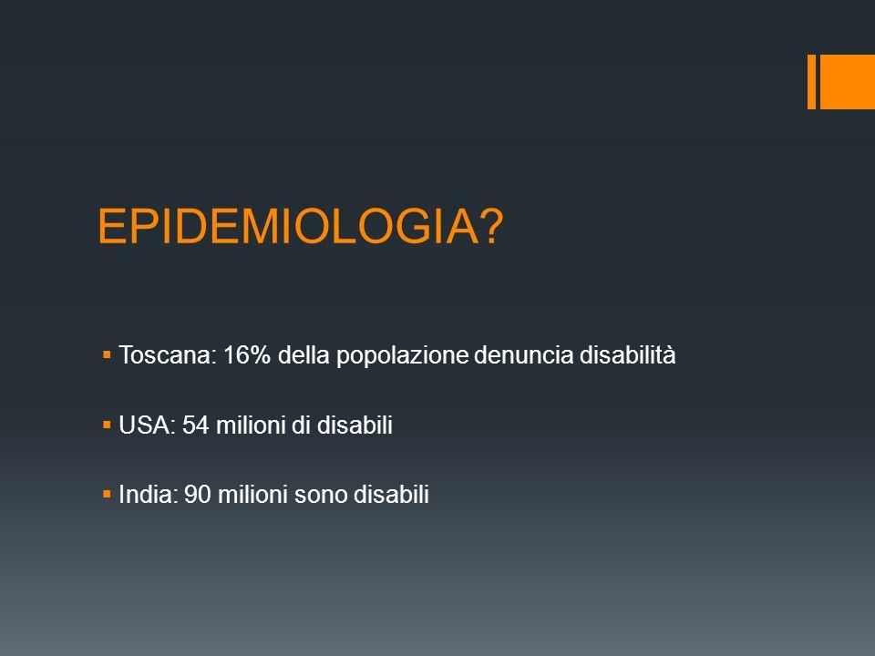 EPIDEMIOLOGIA? Toscana: 16% della popolazione denuncia disabilità USA: 54 milioni di disabili India: 90 milioni sono disabili
