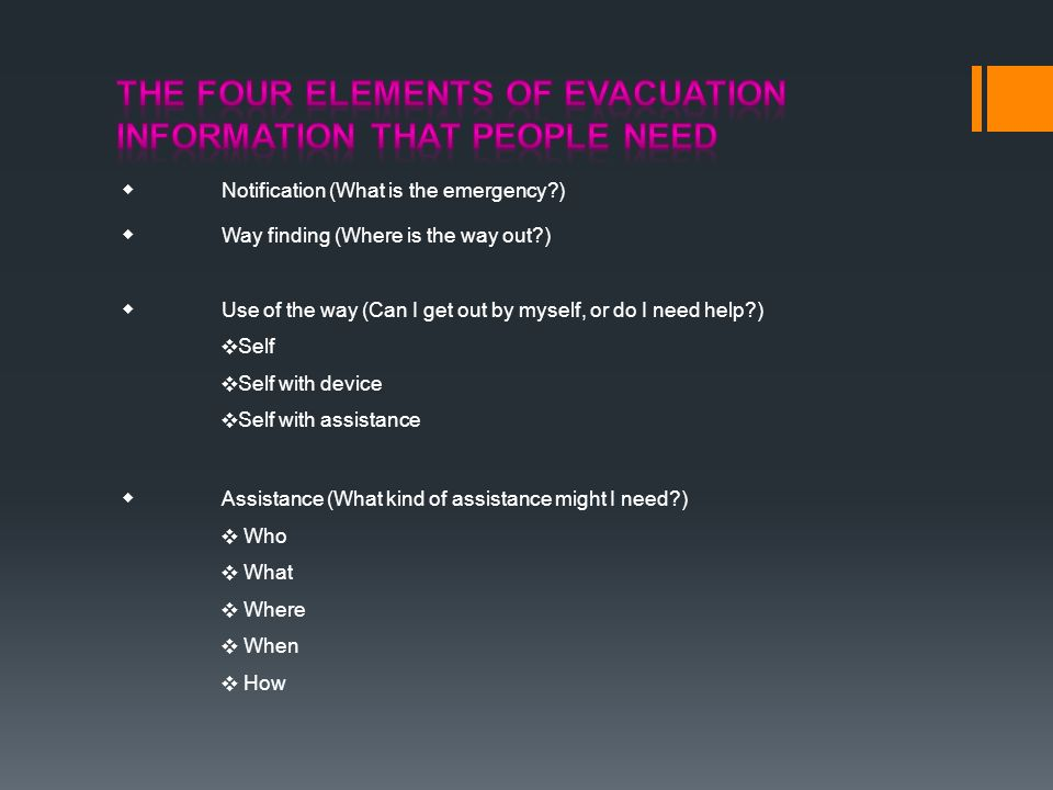 Notification (What is the emergency?) Way finding (Where is the way out?) Use of the way (Can I get out by myself, or do I need help?) Self Self with