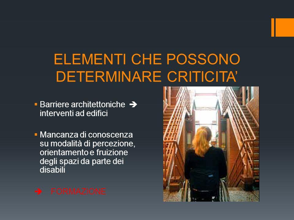 ELEMENTI CHE POSSONO DETERMINARE CRITICITA Barriere architettoniche interventi ad edifici Mancanza di conoscenza su modalità di percezione, orientamen