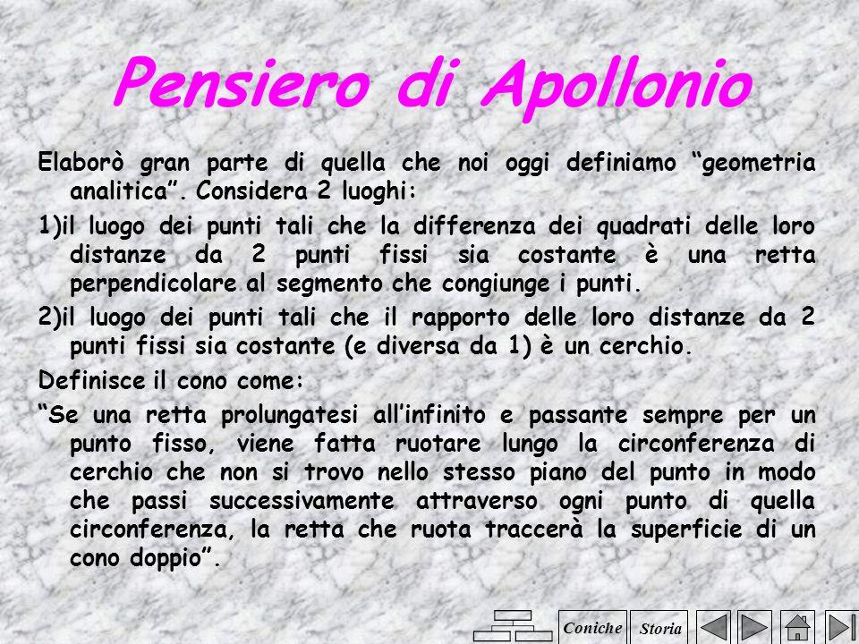 Apollonio (Biografia) Apollonio Pergeo (Perga, Panfilia 262 a.C. ca. - ? 180 a.C.), matematico greco. Studiò le matematiche ad Alessandria d'Egitto; s