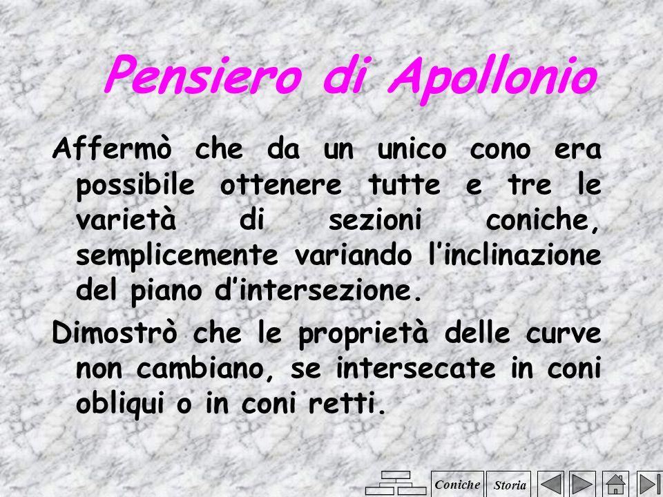 Pensiero di Apollonio Elaborò gran parte di quella che noi oggi definiamo geometria analitica. Considera 2 luoghi: 1)il luogo dei punti tali che la di