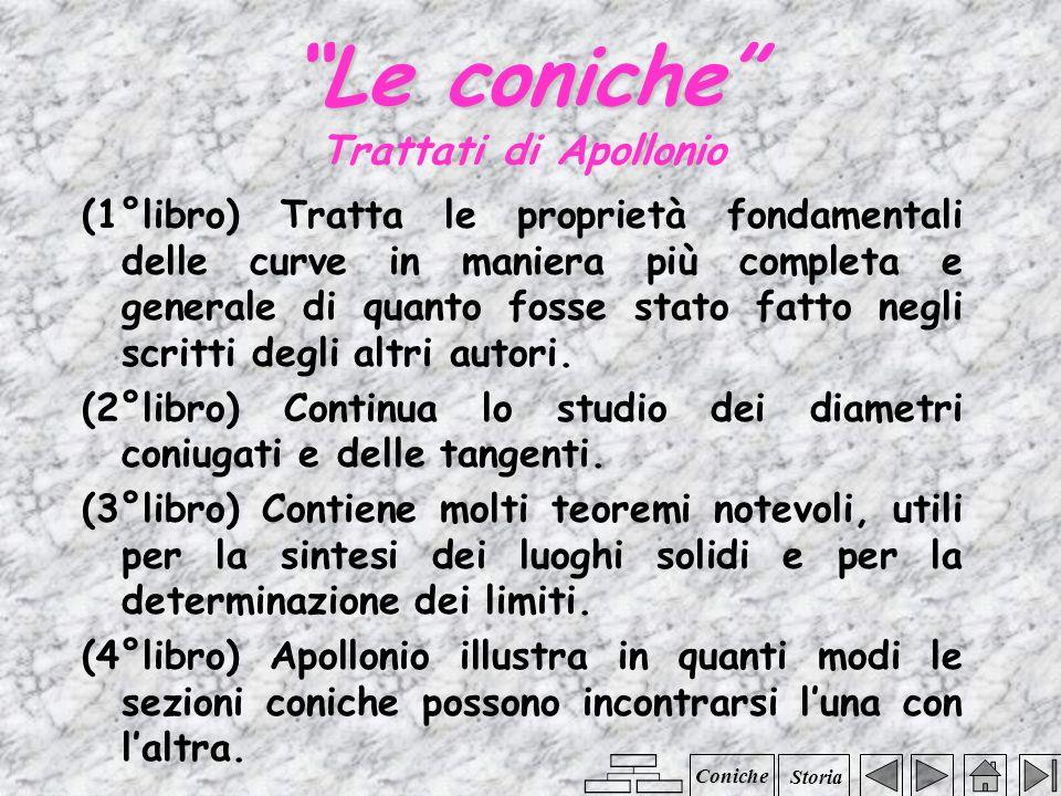 Pensiero di Apollonio Affermò che da un unico cono era possibile ottenere tutte e tre le varietà di sezioni coniche, semplicemente variando linclinazi