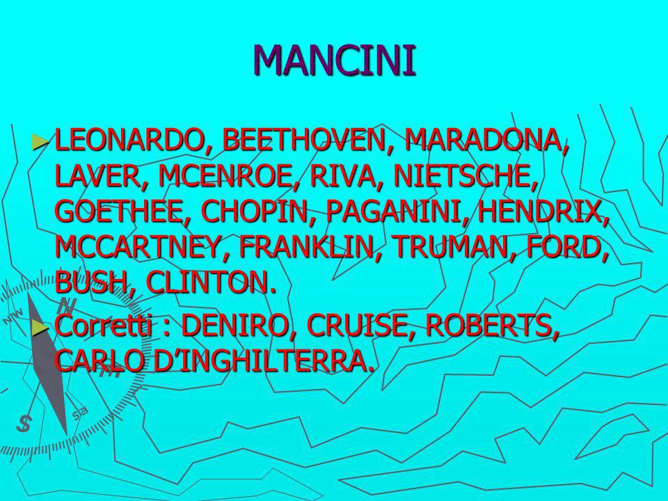 MANCINI LEONARDO, BEETHOVEN, MARADONA, LAVER, MCENROE, RIVA, NIETSCHE, GOETHEE, CHOPIN, PAGANINI, HENDRIX, MCCARTNEY, FRANKLIN, TRUMAN, FORD, BUSH, CL