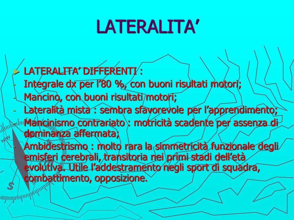 LATERALITA LATERALITA DIFFERENTI : LATERALITA DIFFERENTI : - Integrale dx per l80 %, con buoni risultati motori; - Mancino, con buoni risultati motori