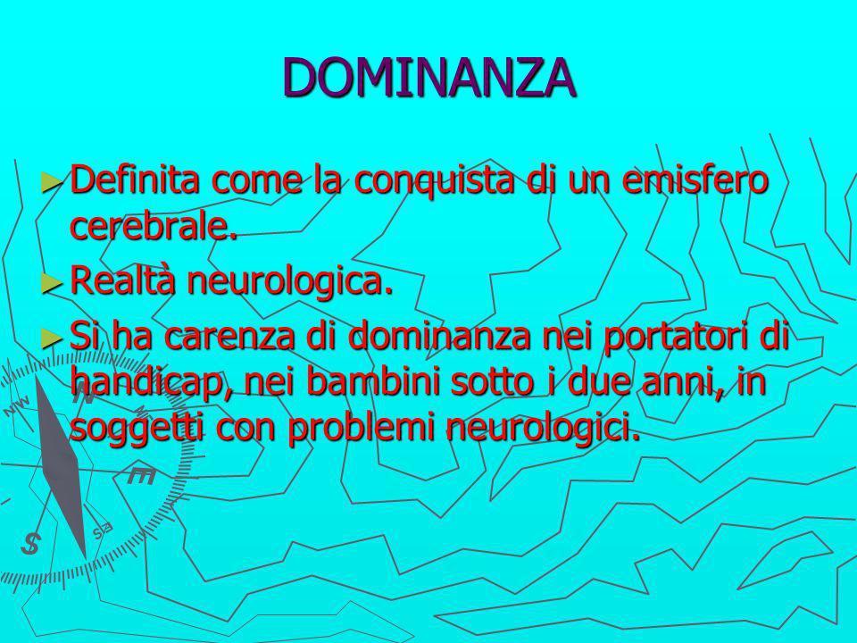 DOMINANZA Definita come la conquista di un emisfero cerebrale. Definita come la conquista di un emisfero cerebrale. Realtà neurologica. Realtà neurolo