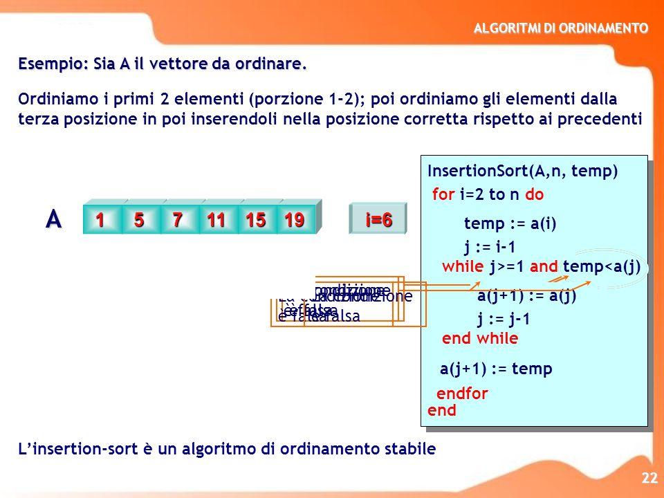 ALGORITMI DI ORDINAMENTO 23 Il metodo di ordinamento ad inserzione si basa sull idea che un vettore ordinato si ottiene inserendo le sue componenti una per una al posto giusto .