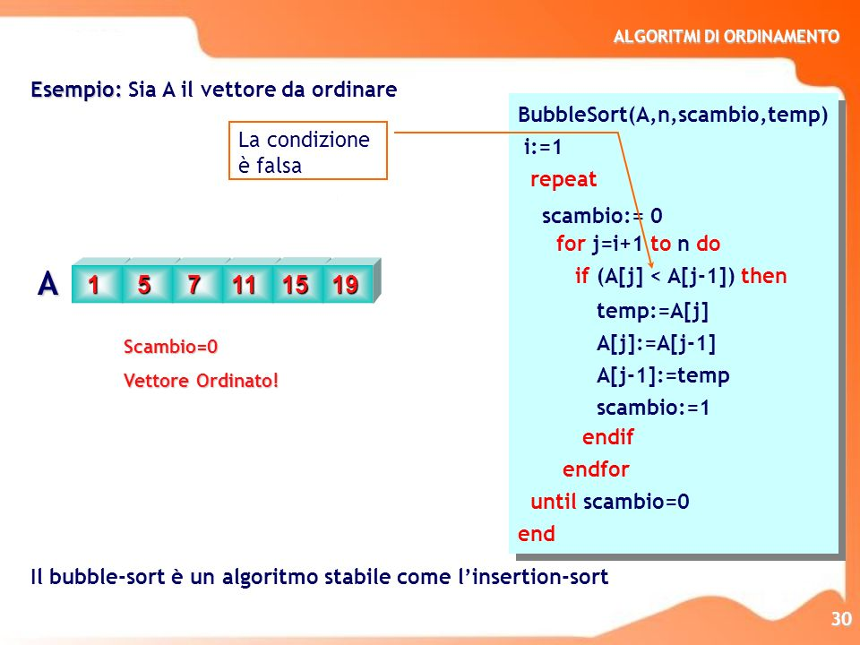 ALGORITMI DI ORDINAMENTO 30 BubbleSort(A,n,scambio,temp) i:=1 repeat scambio:= 0 for j=i+1 to n do if (A[j] < A[j-1]) then temp:=A[j] A[j]:=A[j-1] A[j