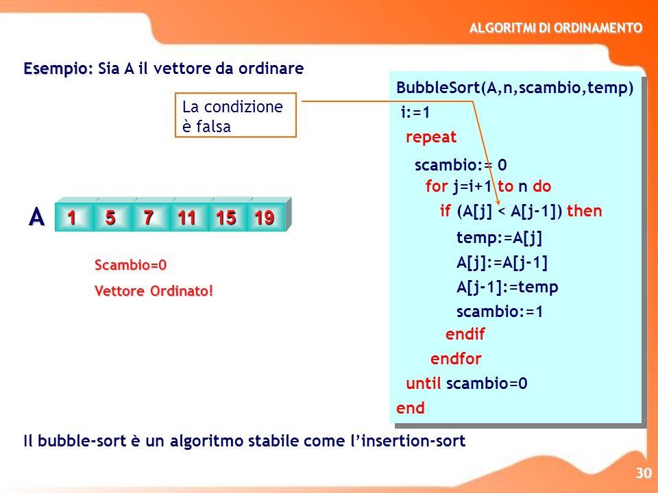 ALGORITMI DI ORDINAMENTO 31 Nel bubble sort loperazione dominante è il confronto tra coppie di elementi, loperazione di scambio degli elementi viene eseguita meno spesso rispetto al confronto degli elementi e ha lo stesso costo.