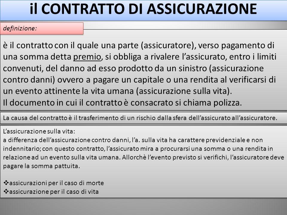 il CONTRATTO DI ASSICURAZIONE La causa del contratto è il trasferimento di un rischio dalla sfera dellassicurato allassicuratore. è il contratto con i