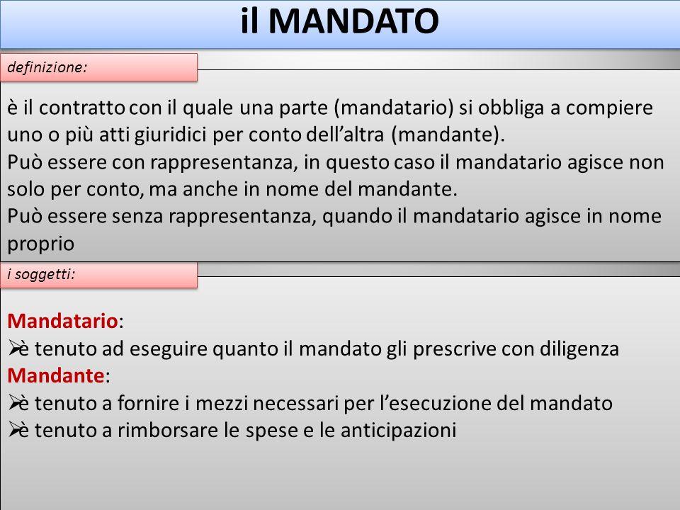 il MANDATO Mandatario: è tenuto ad eseguire quanto il mandato gli prescrive con diligenza Mandante: è tenuto a fornire i mezzi necessari per lesecuzio