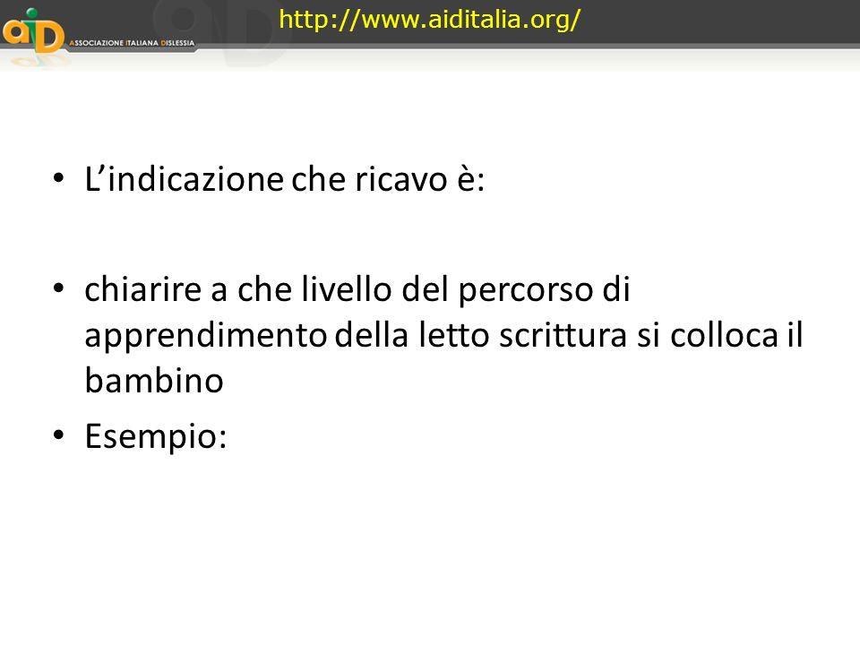 SCREENING Strumento di indagine per evidenziare alcuni fattori di rischio di una determinata patologia. http://www.aiditalia.org/