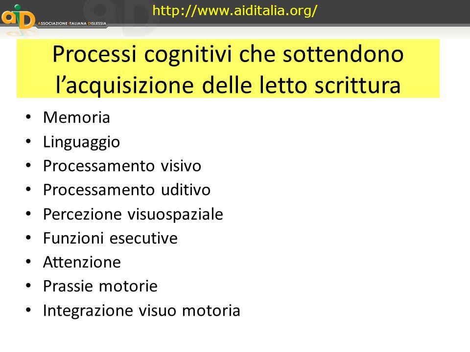 LACQUISIZIONE DELLA LETTURA IN ITALIANO G. STELLA casa Meccanismi di conversione fonologica Lessico fonologico /k/ /k/ /a/ cane casa caro cade competi