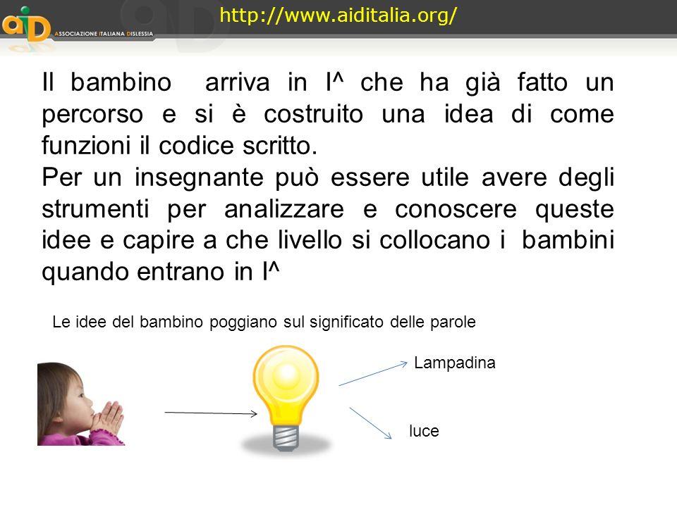 A B C D E F G H I L M N O P Q R S T U V Z /C/ (K/ /G/ /gh/ GNGLISCI 21 SEGNI 27 SUONI circa http://www.aiditalia.org/