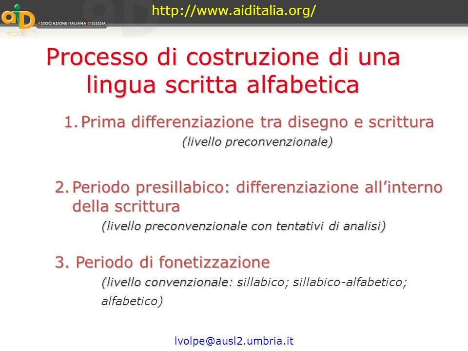 http://www.aiditalia.org/ Quindi il percorso di avvicinamento alla scrittura viene considerato dal punto di vista del b., come il prodotto di un proce